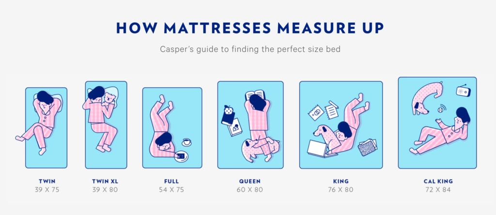 Casper helps customer visualize the size of their mattresses in a playful illustration. Credit: Casper